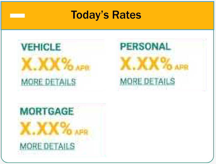Rates FPO